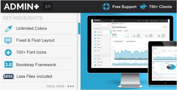 AdminPlus - Premium Bootstrap 3 Admin Template