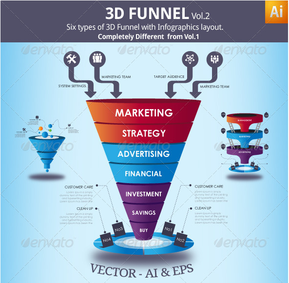 3D Funnel Vol.2
