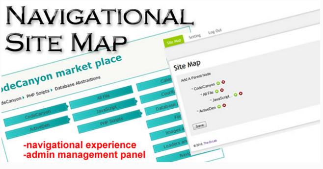 Navigational Site Map