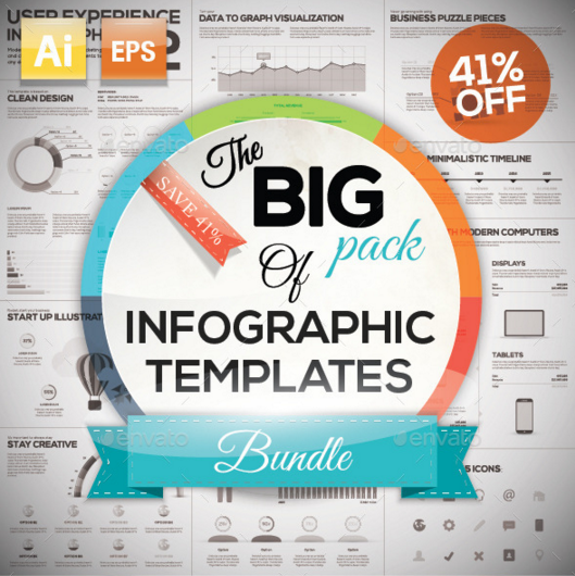 The Big Pack of Infographic Templates Save 41%!