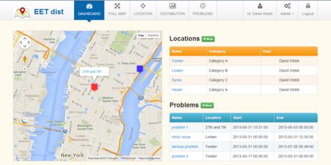 Zhen Distribution Maps