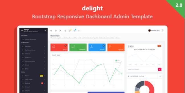 Delight - Responsive Bootstrap 3 Admin Template