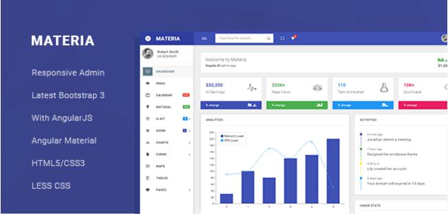 Materia - Responsive Admin Template