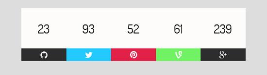 NeatNait CSS3 social share buttons